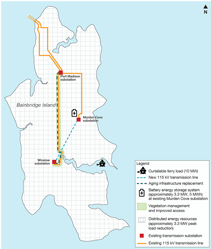 a map complied of solutions package made to improve Bainbridge Island reliability and electric grid.