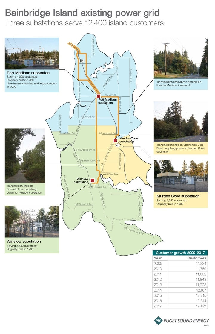 Bainbridge Island existing transmission power grid map